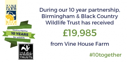 We have received £19,985 during our 10 year partnership